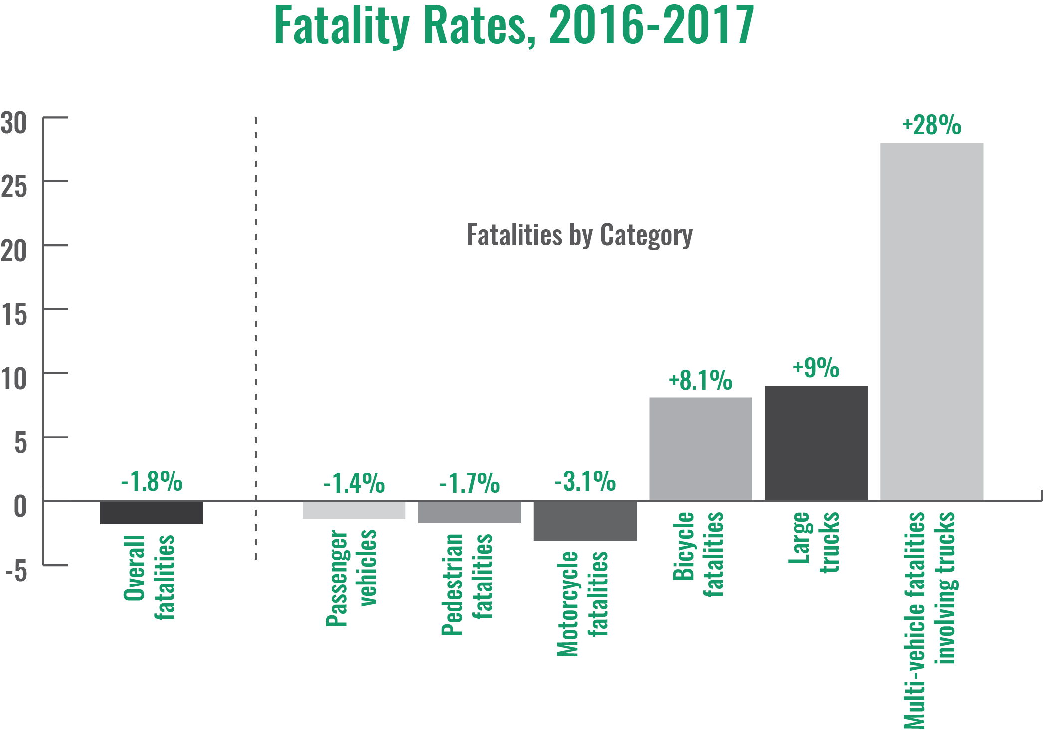 SMI-BLOG-FatalityRates-Graph