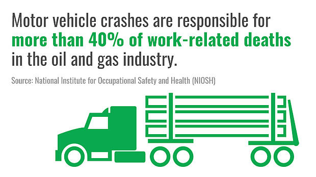 SMI-BLOG-How-Companies-Can-Reduce-Driver-Safety-Risks-in-the-Oil-and-Gas-Industries-graphic